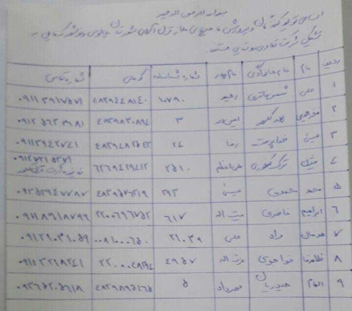 پیگیری تشکیل تعاونی روستایی شهر چالوس
