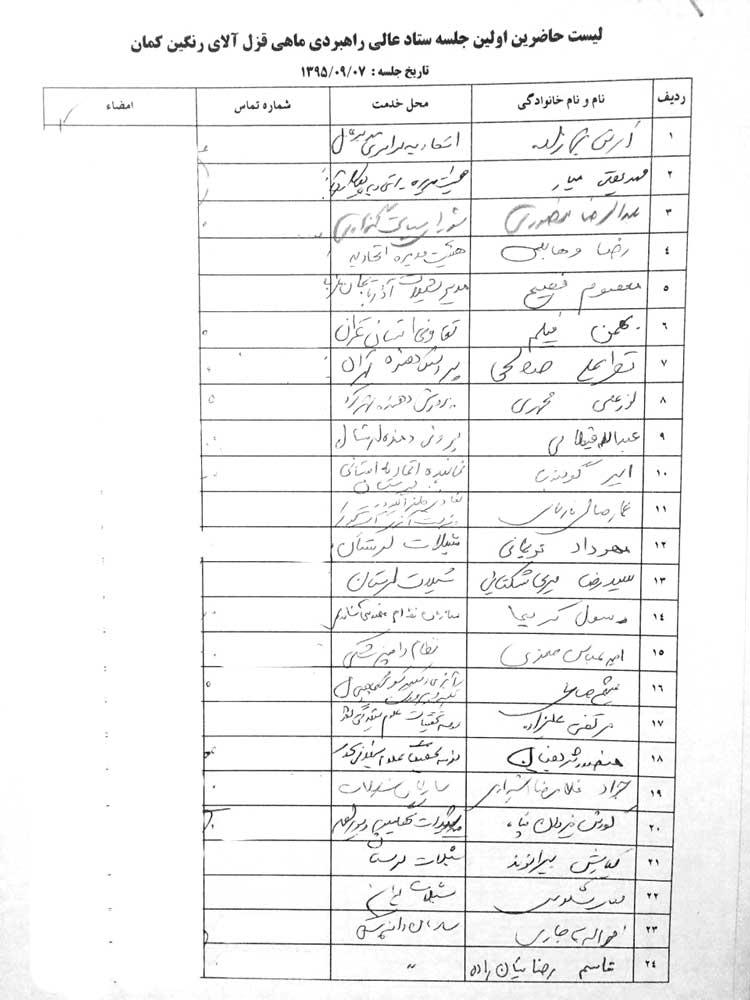صورتجلسه مقدماتی ستاد راهبردی توسعه  قزل الا کشور مورخ 7/9/95
